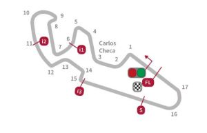 14-MotorLand Aragon-SPAIN-motogpcom