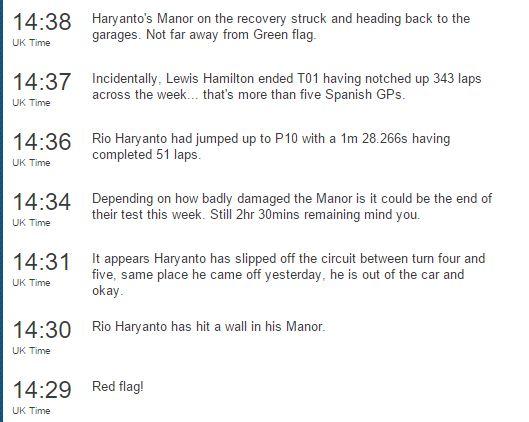 insiden rio haryanto f1 manor test catalunya