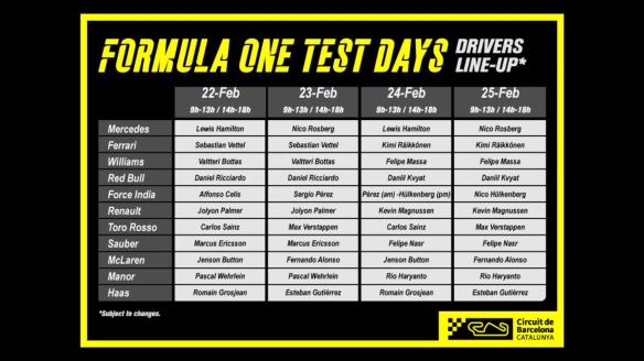 Formula 1 Test Day Februari 2016