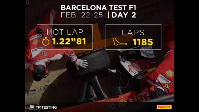 Barcelona Catalunya F1 test 2016