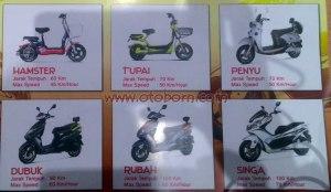 Huadian Motor Indonesia Roda Dua