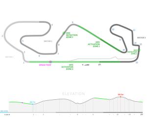Layout F1