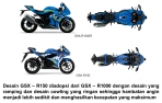 Kejutan Lagi, Suzuki GSX-R150 Ternyata Bobot Lebih Ringan Dari Yamaha R15 v3.0Sekalipun